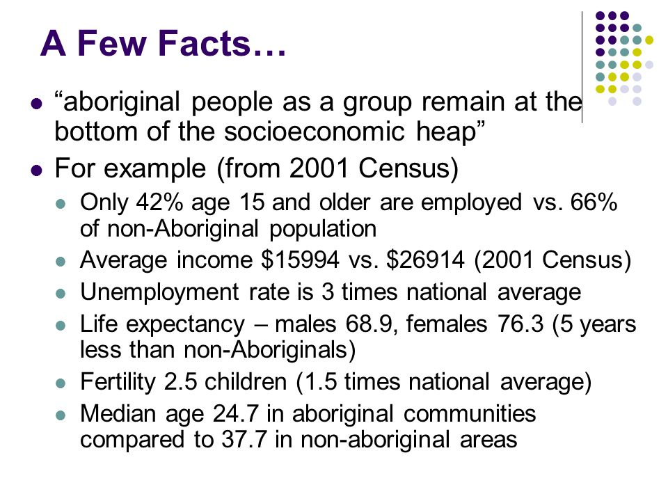 A Few Facts… aboriginal people as a group remain at the bottom of the socioeconomic heap For example (from 2001 Census)