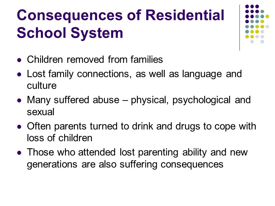 Consequences of Residential School System