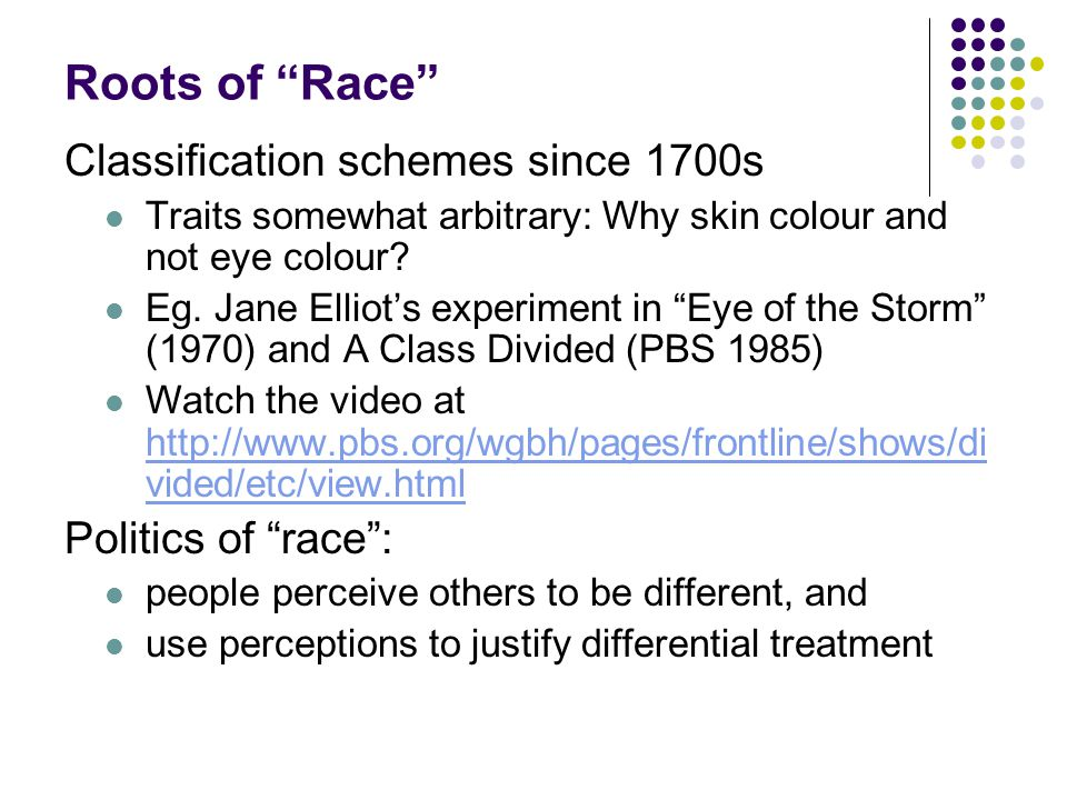 Roots of Race Classification schemes since 1700s Politics of race :