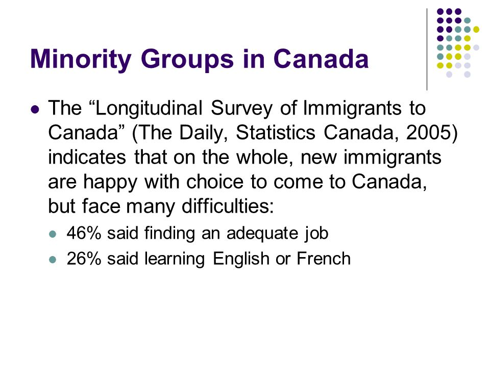 Minority Groups in Canada
