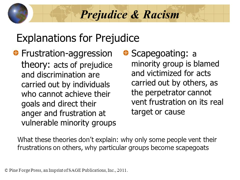 Prejudice & Racism Explanations for Prejudice