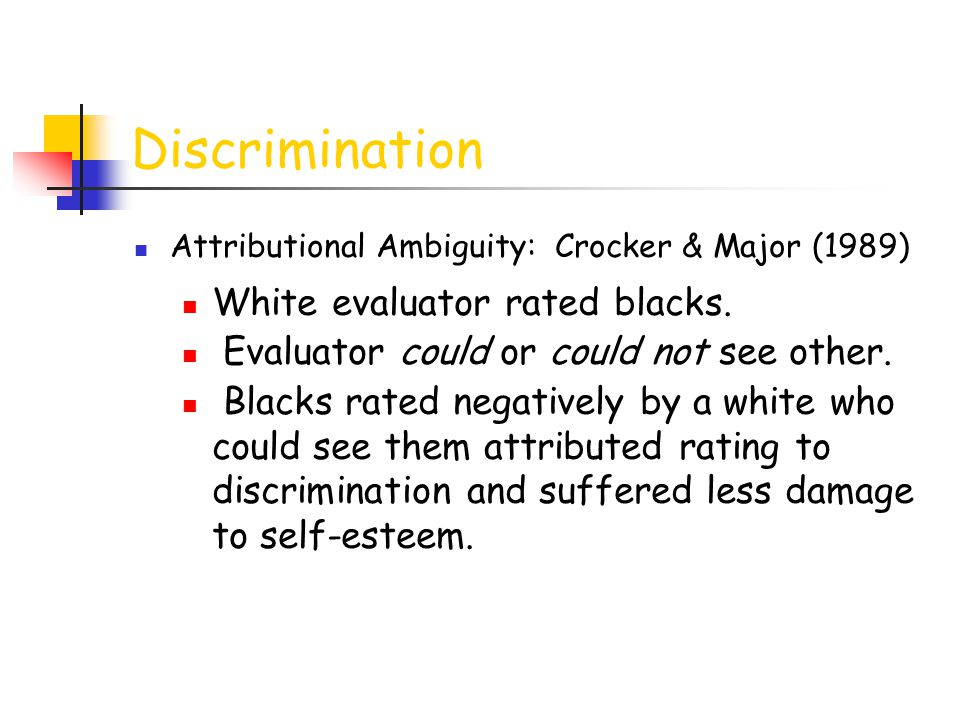 Discrimination White evaluator rated blacks.