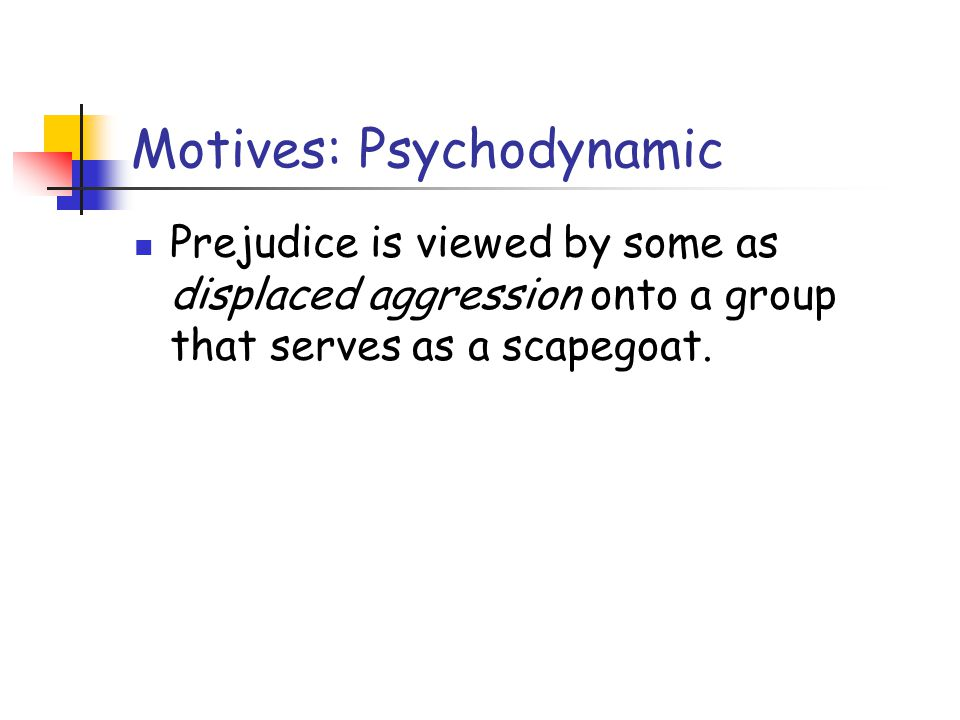 Motives: Psychodynamic