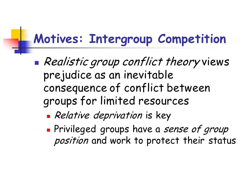 Motives: Intergroup Competition