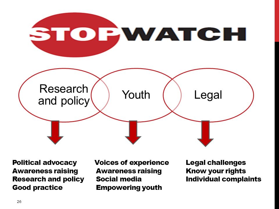 Research and policy Youth Legal
