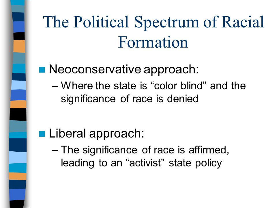 The Political Spectrum of Racial Formation