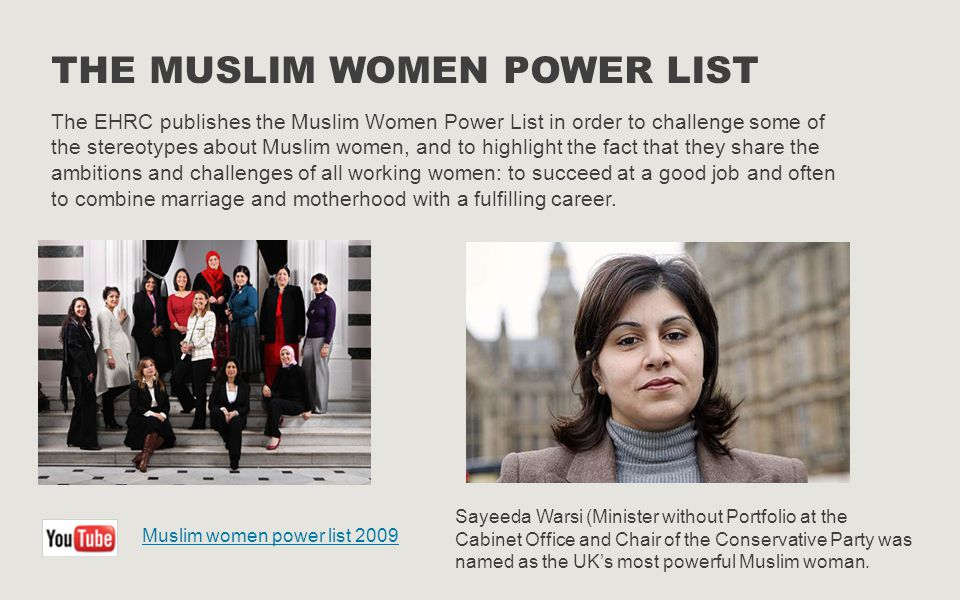 The muslim women power list