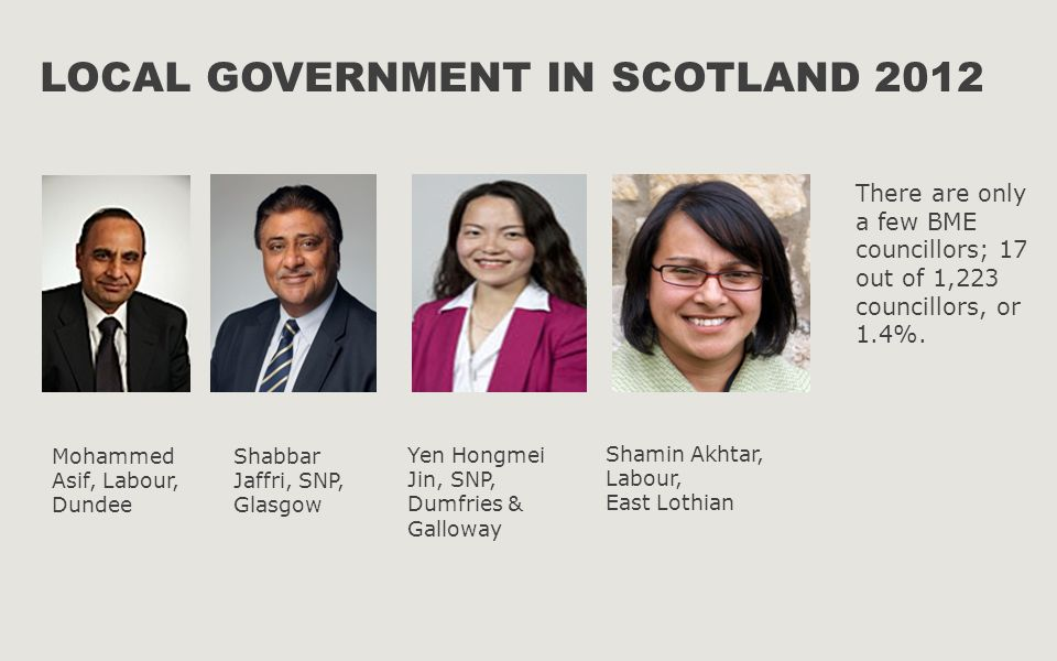Local Government in Scotland 2012