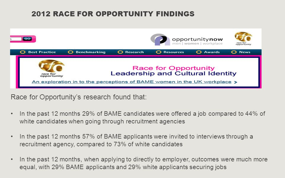 2012 Race for Opportunity Findings