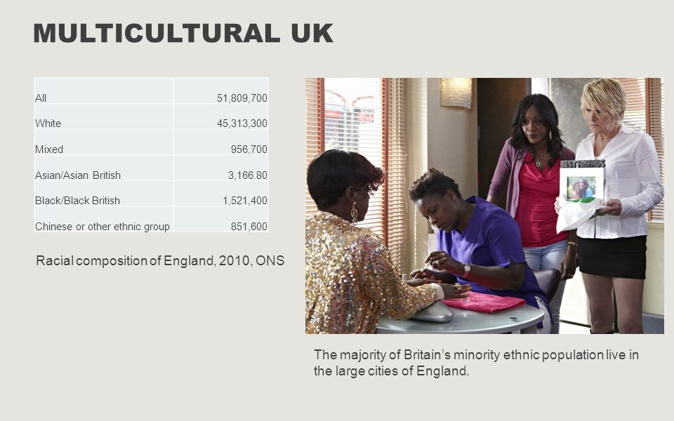 Multicultural UK Racial composition of England, 2010, ONS