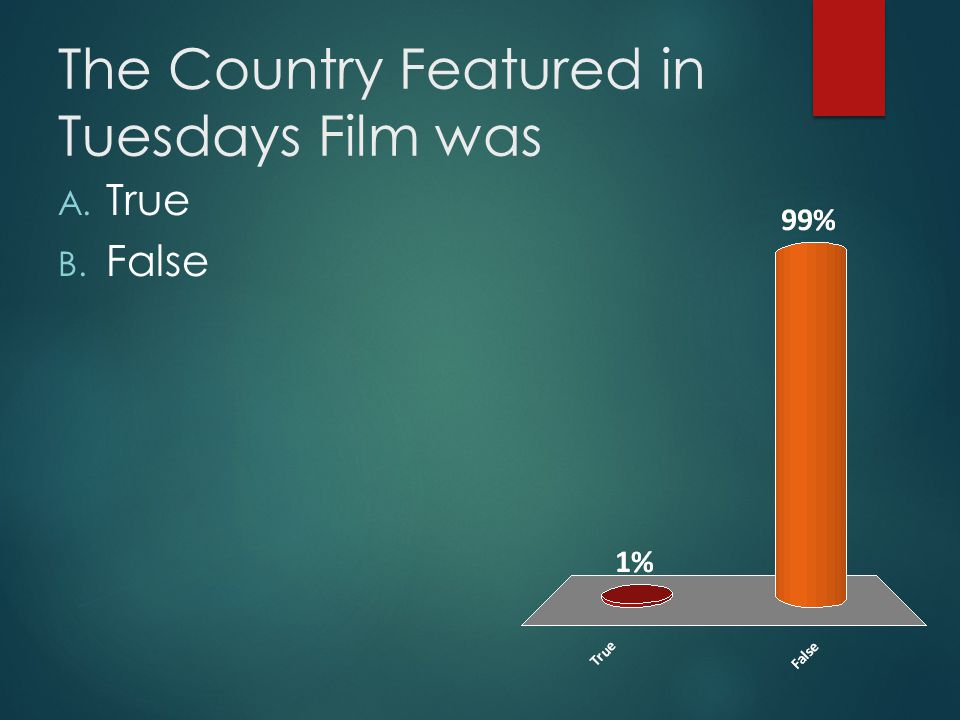 The Country Featured in Tuesdays Film was