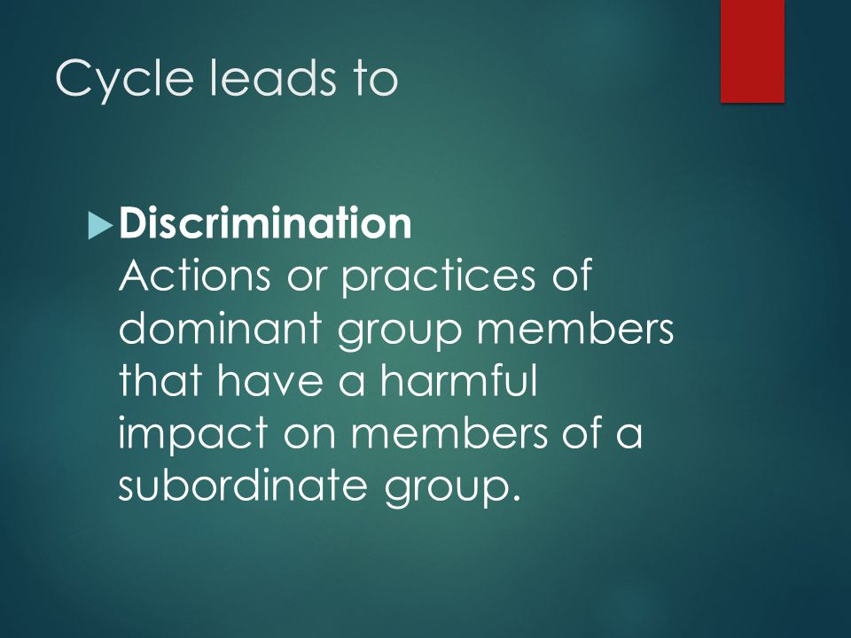 Cycle leads to Discrimination Actions or practices of dominant group members that have a harmful impact on members of a subordinate group.
