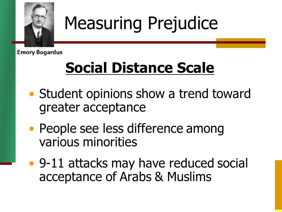Measuring Prejudice Social Distance Scale