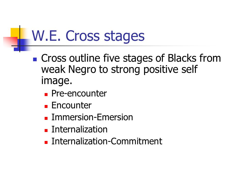 W.E. Cross stages Cross outline five stages of Blacks from weak Negro to strong positive self image.