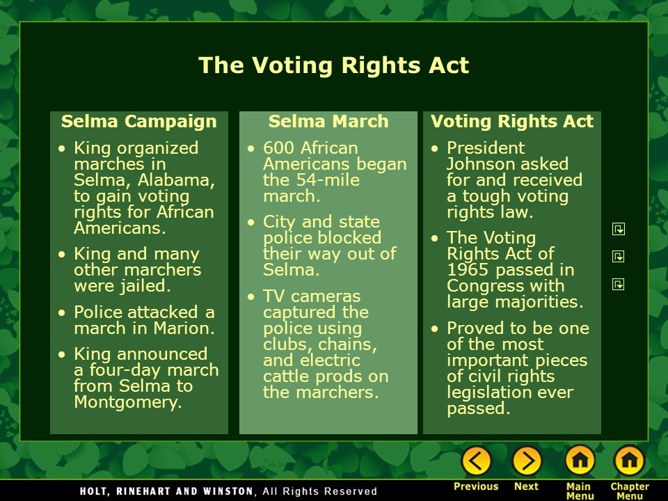 The Voting Rights Act Selma Campaign