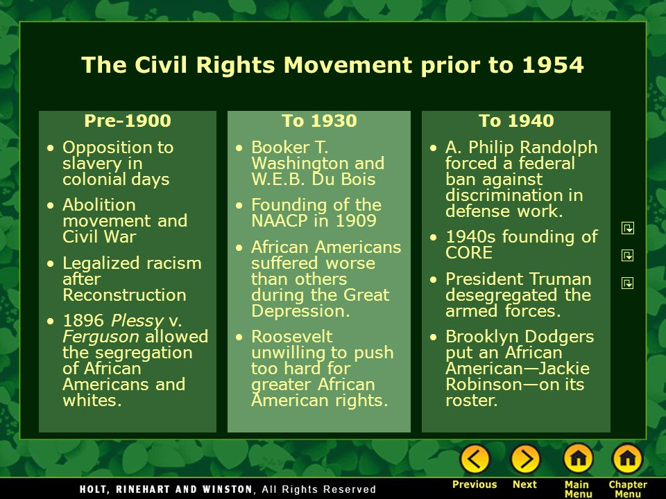 The Civil Rights Movement prior to 1954