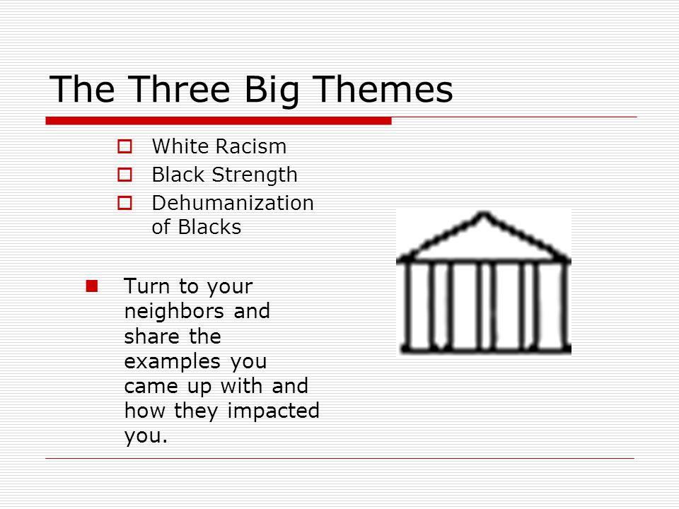 The Three Big Themes White Racism. Black Strength. Dehumanization of Blacks.