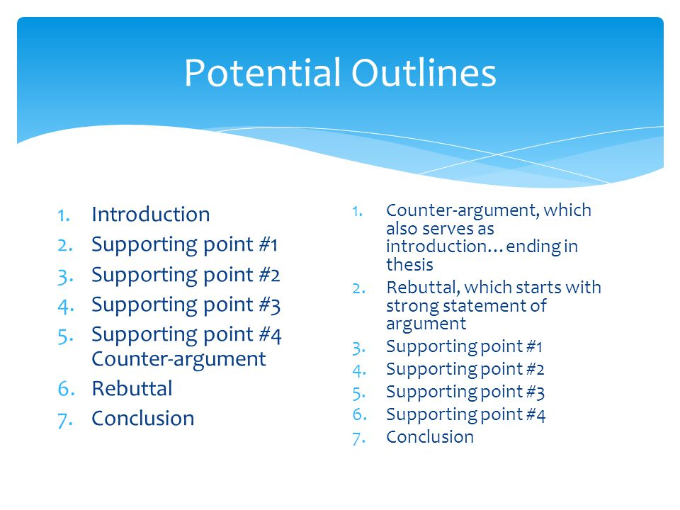 Potential Outlines Introduction Supporting point #1