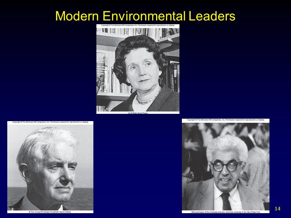 Modern Environmental Leaders