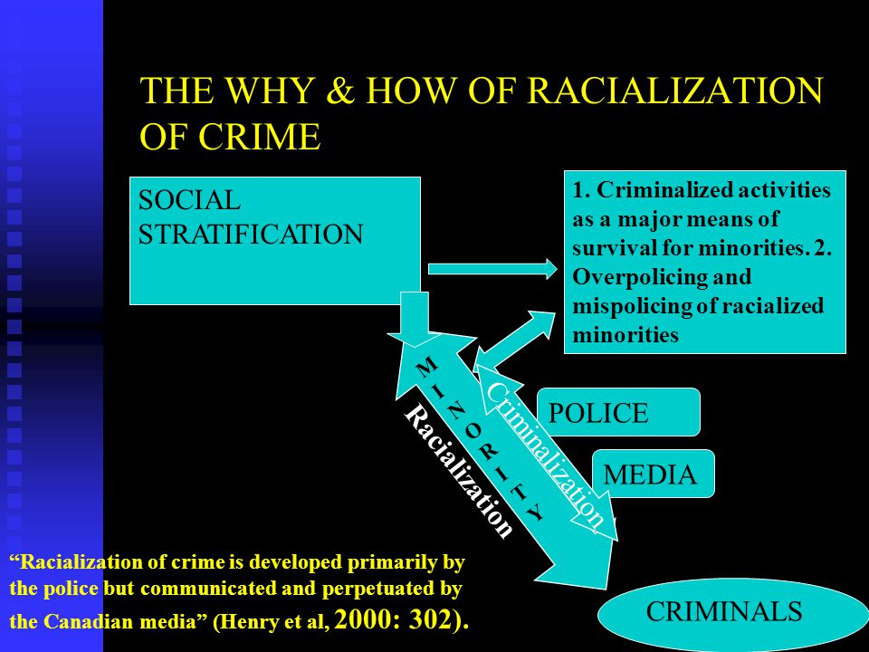 THE WHY & HOW OF RACIALIZATION OF CRIME