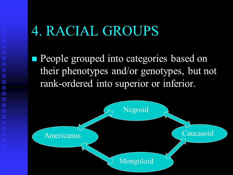 4. RACIAL GROUPS People grouped into categories based on their phenotypes and/or genotypes, but not rank-ordered into superior or inferior.