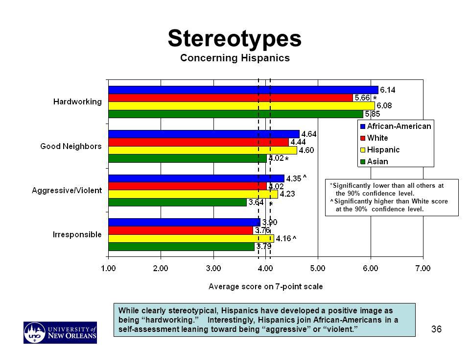 Stereotypes Concerning Hispanics