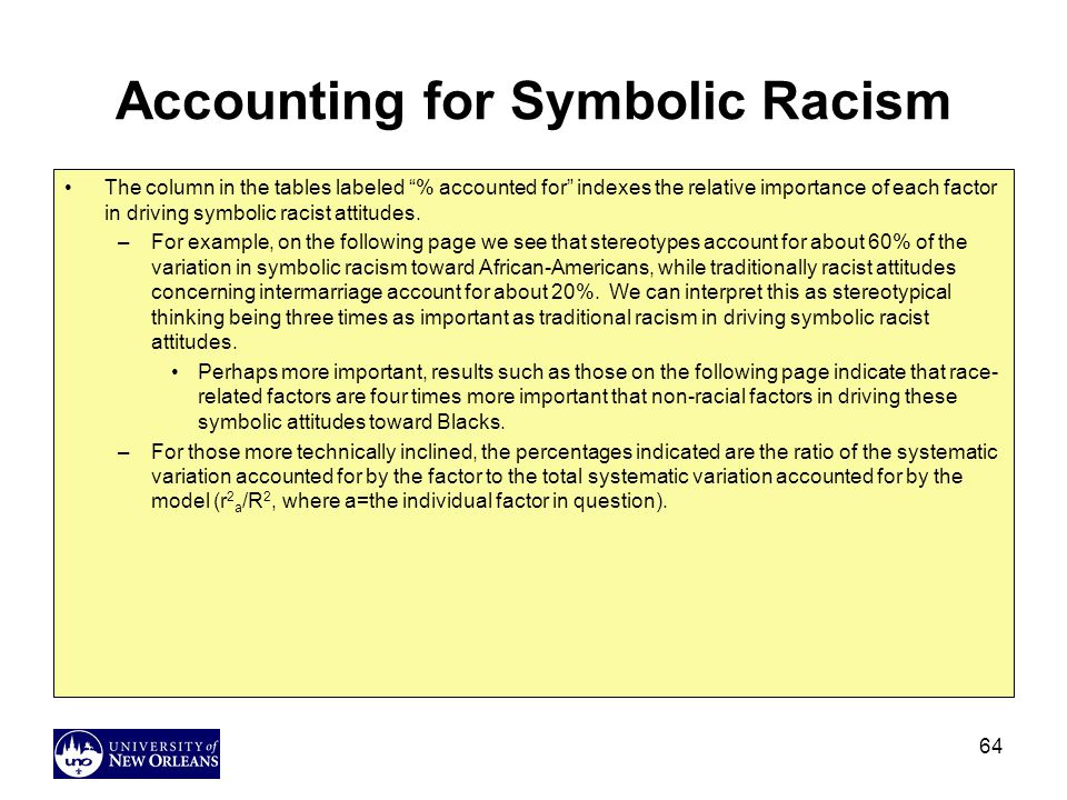 Accounting for Symbolic Racism