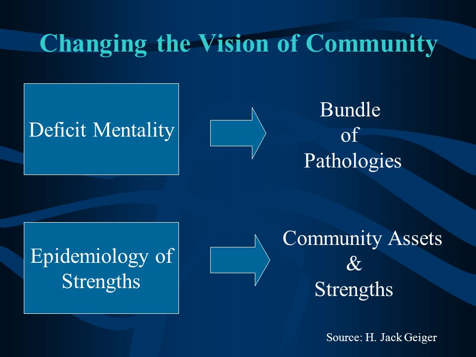 Changing the Vision of Community
