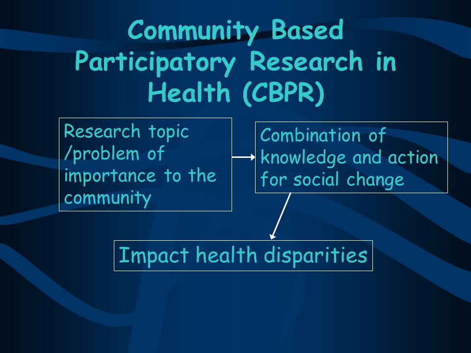 Community Based Participatory Research in Health (CBPR)