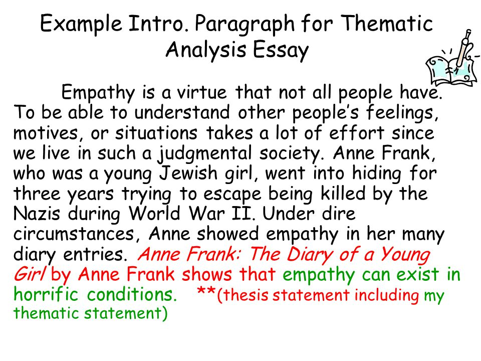 introductory paragraph of an essay