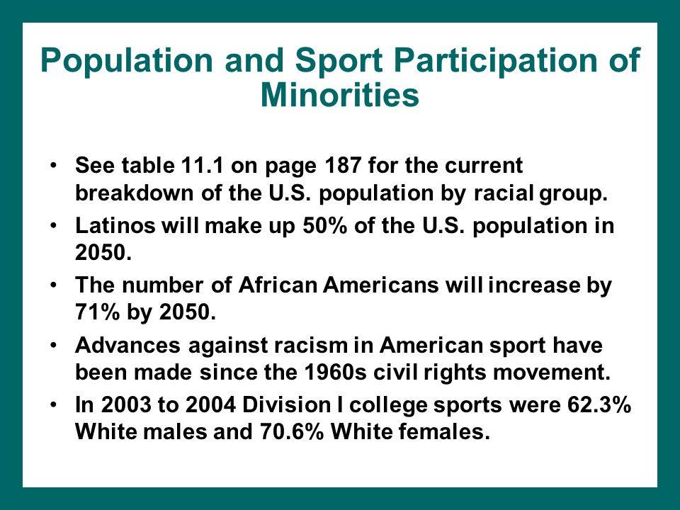 Population and Sport Participation of Minorities