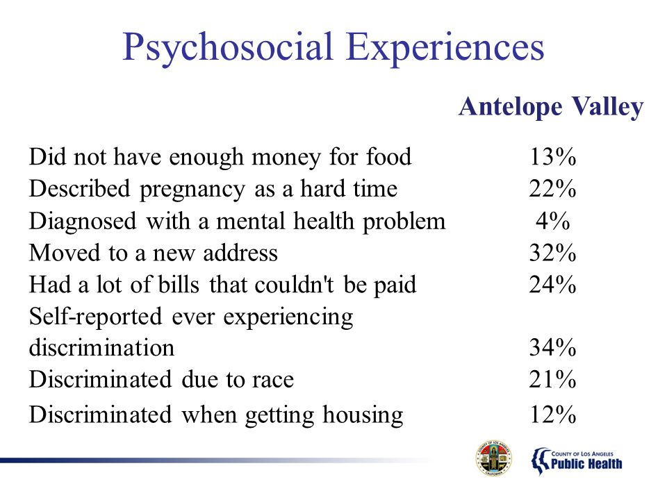 Psychosocial Experiences