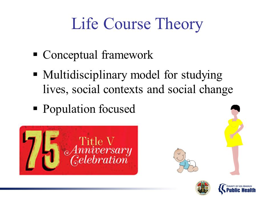 Life Course Theory Conceptual framework