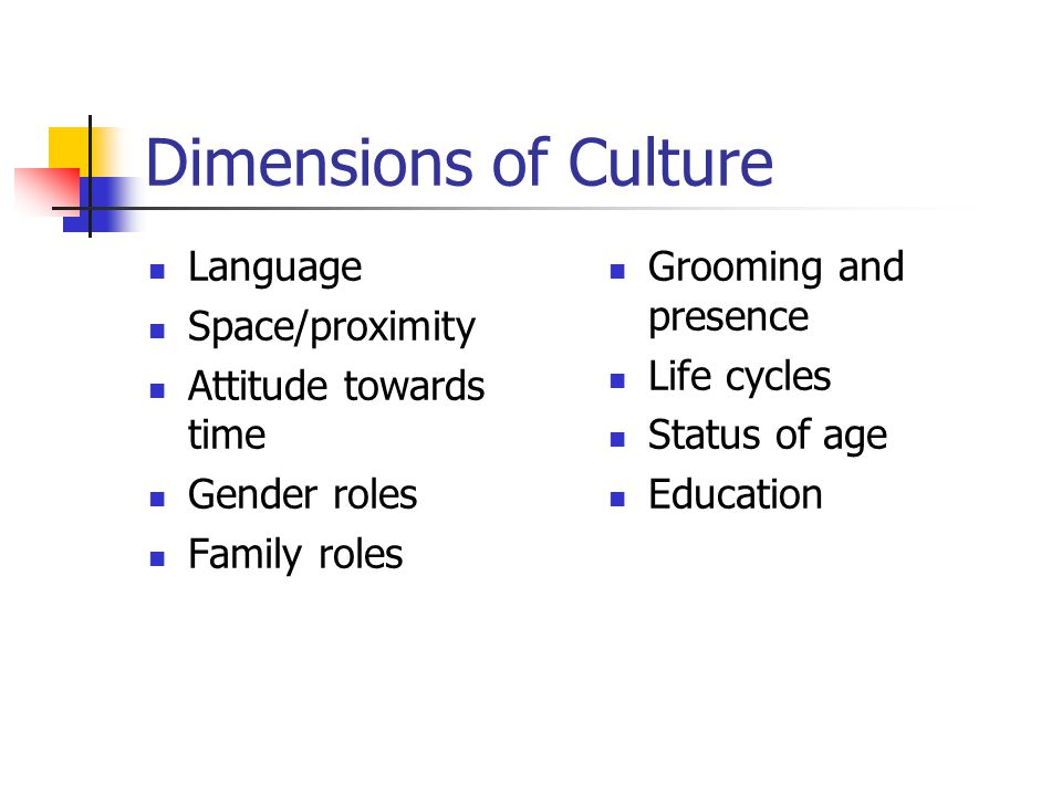 Dimensions of Culture Language Space/proximity Attitude towards time