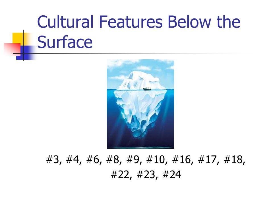 Cultural Features Below the Surface