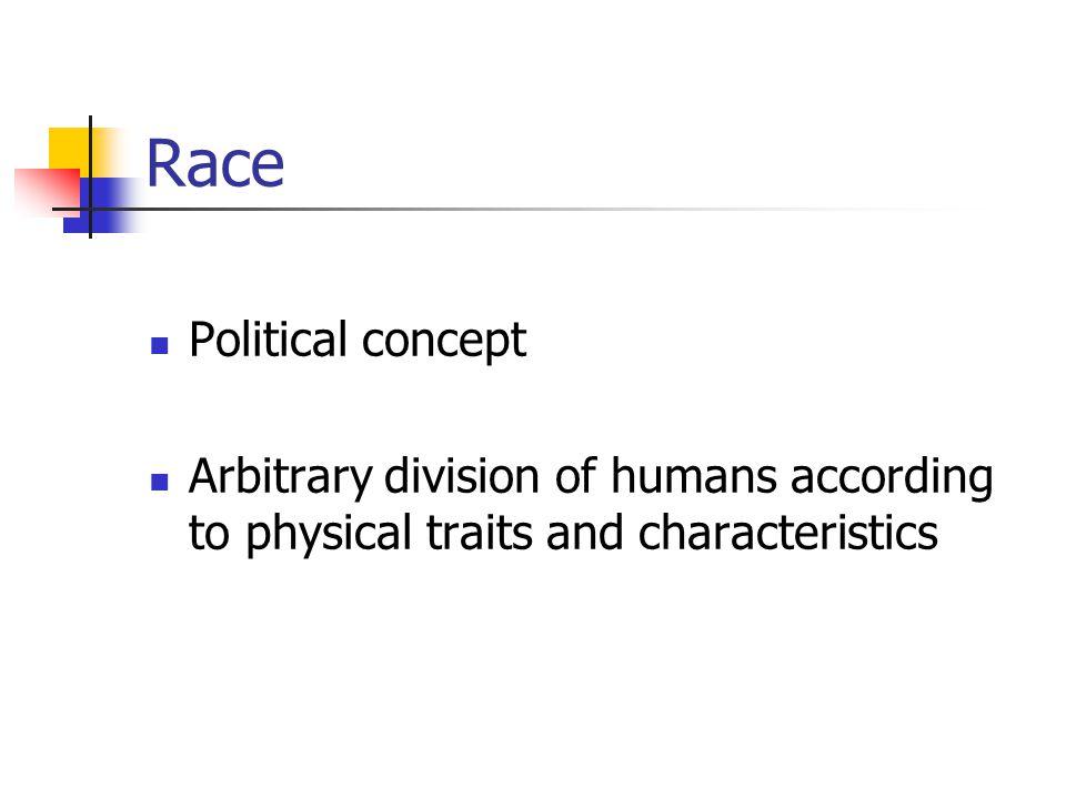 Race Political concept