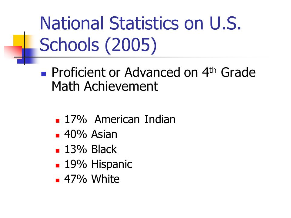 National Statistics on U.S. Schools (2005)