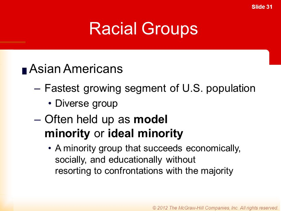 Racial Groups Asian Americans