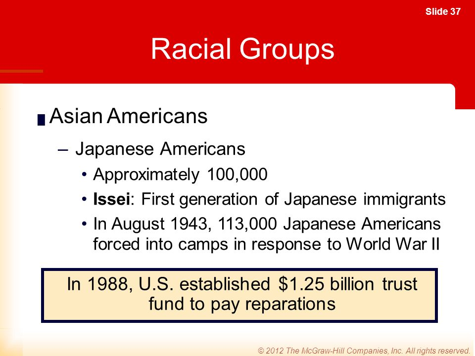 In 1988, U.S. established $1.25 billion trust fund to pay reparations