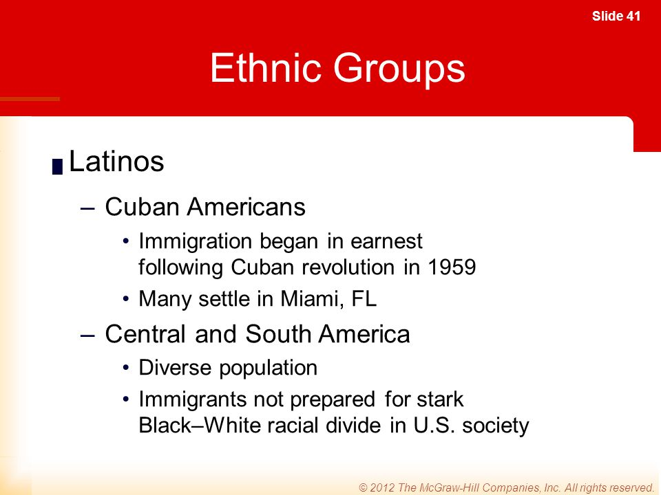 Ethnic Groups Latinos Cuban Americans Central and South America