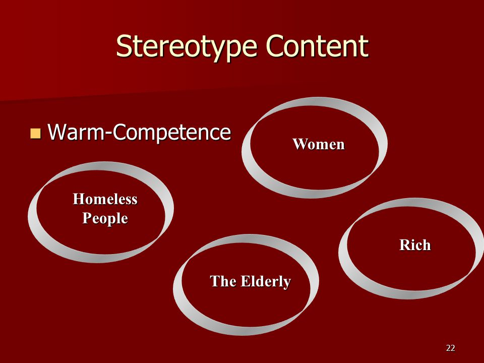 Stereotype Content Warm-Competence Women Homeless People Rich