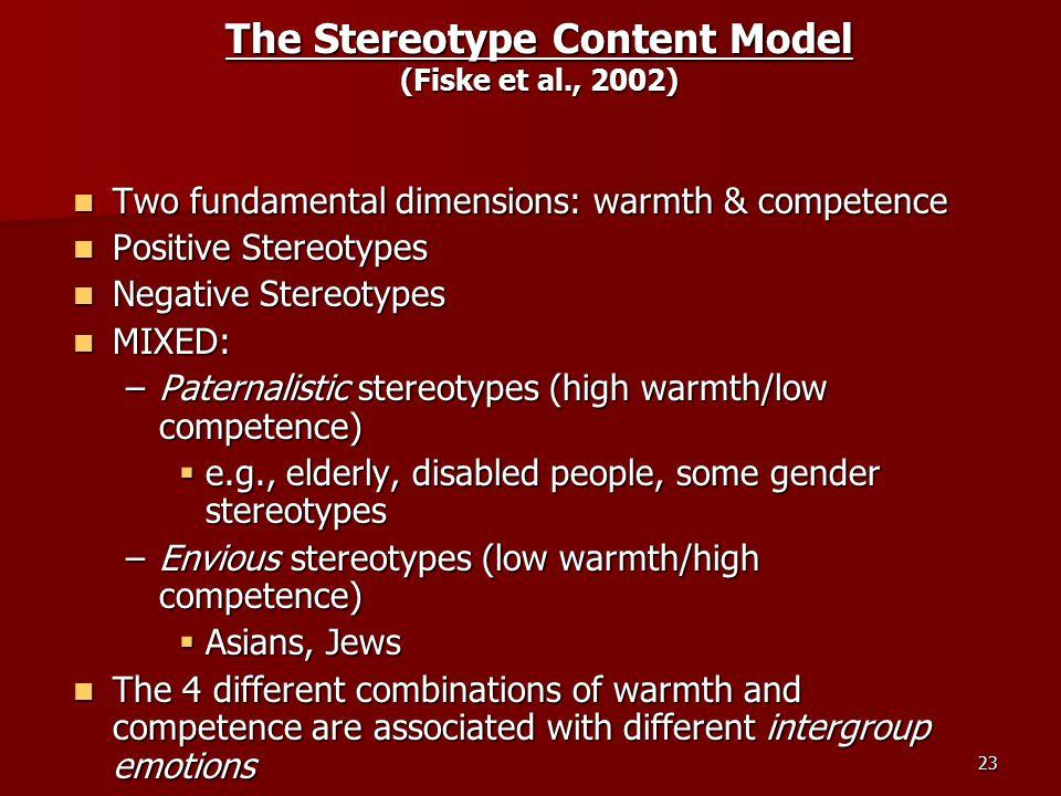 The Stereotype Content Model (Fiske et al., 2002)