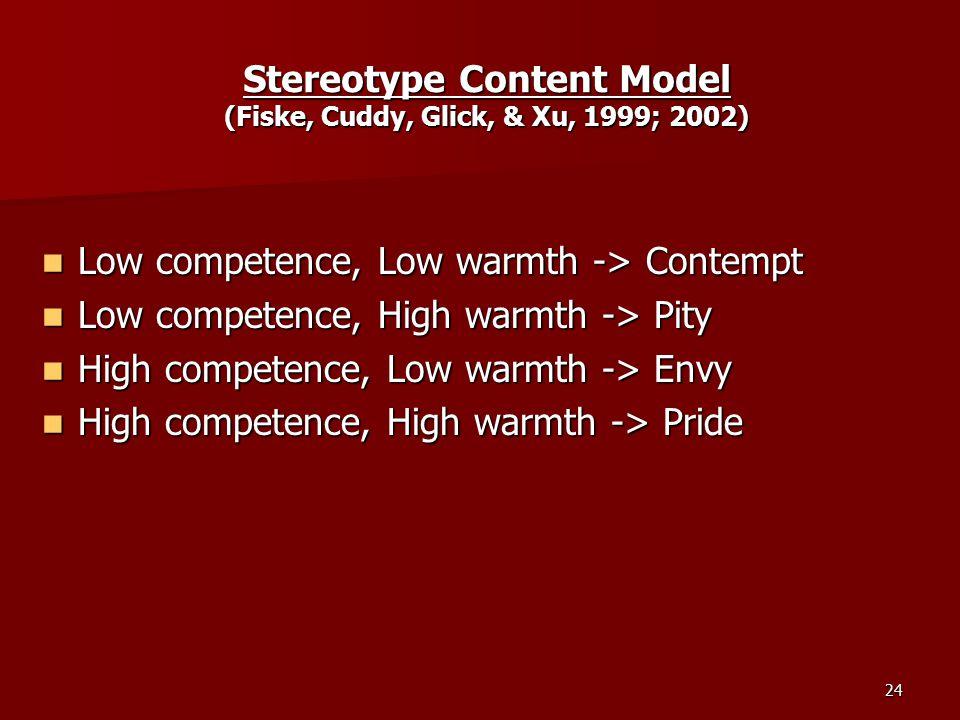 Stereotype Content Model (Fiske, Cuddy, Glick, & Xu, 1999; 2002)
