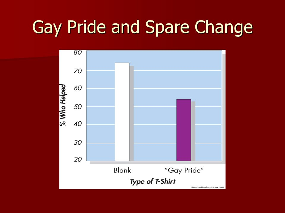 Gay Pride and Spare Change