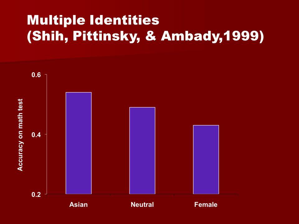 Multiple Identities (Shih, Pittinsky, & Ambady,1999)