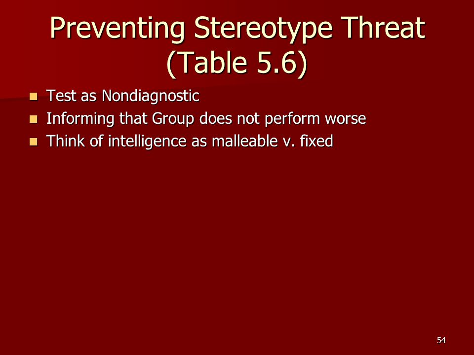 Preventing Stereotype Threat (Table 5.6)