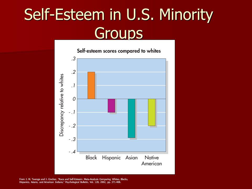 Self-Esteem in U.S. Minority Groups