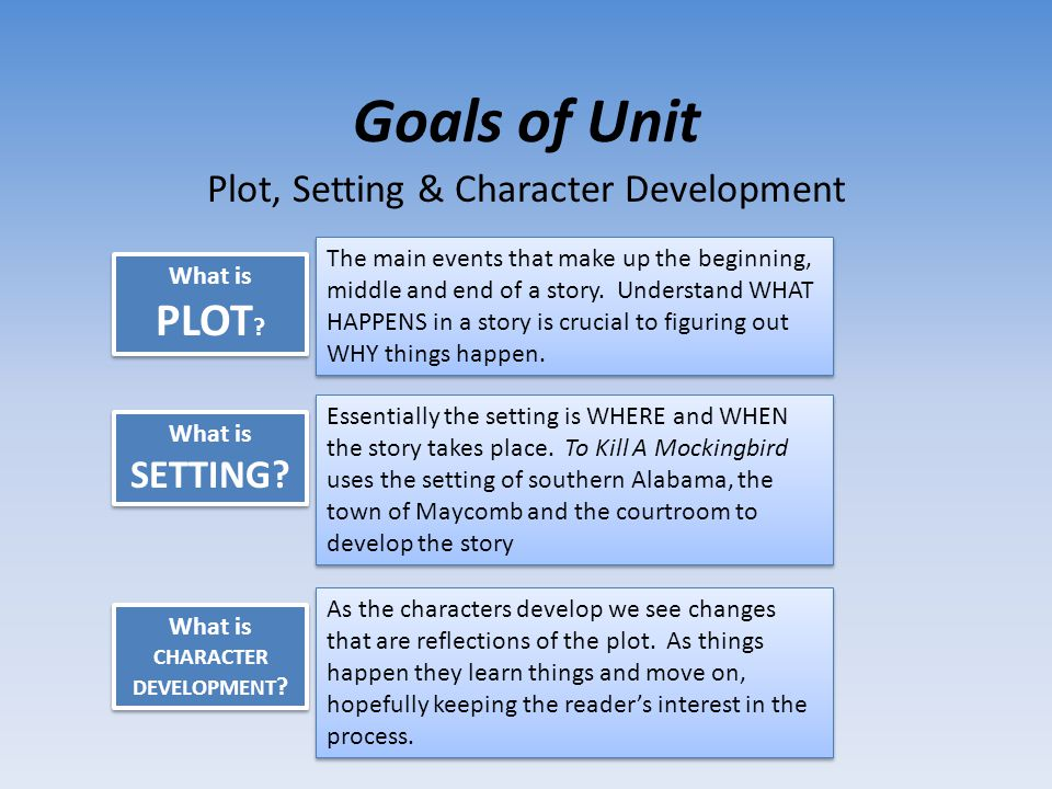 Plot, Setting & Character Development
