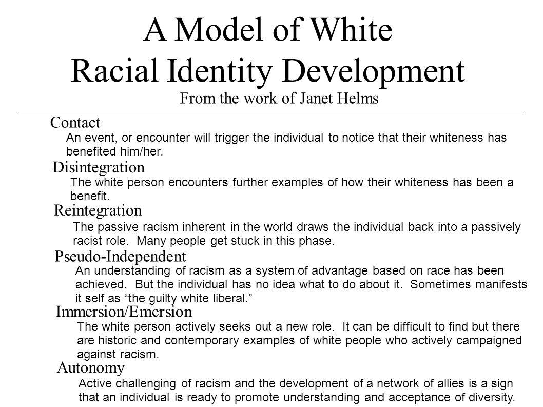 Racial Identity Development