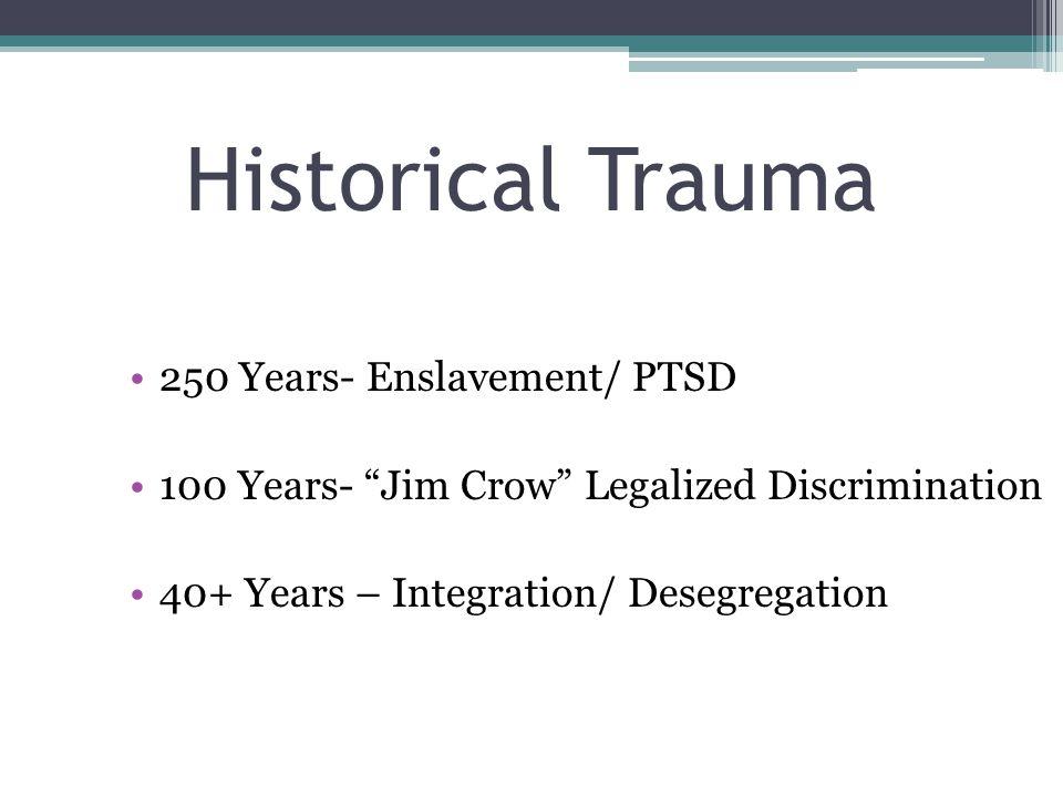 Historical Trauma 250 Years- Enslavement/ PTSD